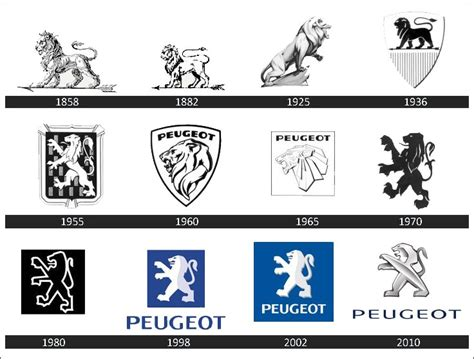 Peugeot History by Peugeot Logo Meaning And History Peugeot Symbol