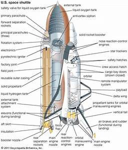 launch vehicle | Types & Definition | Britannica.com