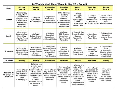 cuisine plan meal plan monday may 28 june 10 the nourishing home