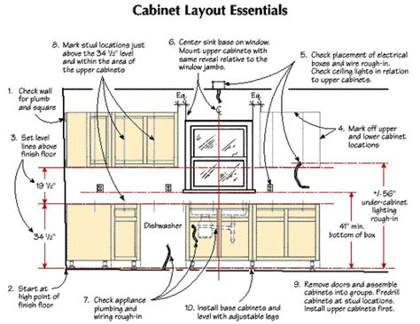 Top Cabinet Height by Installing Framed Cabinets