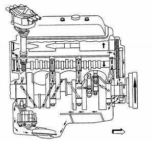 Engine Oil Diagram - Blazer Forum