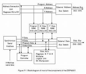 Sdsu Ccd Software Documentation