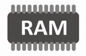 Computer RAM Chip Vector - Download 1,000 Vectors (Page 1)