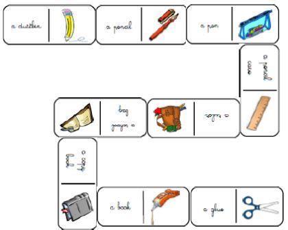 fourniture de bureau en anglais matériel de classe anglais aux cycles 2 3 flashcards
