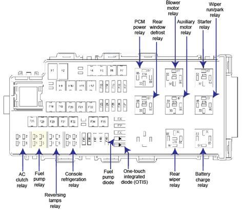 2010 Ford Flex Starter Wiring Diagram by 2009 Ford Flex Fuse Diagram Ricks Free Auto Repair