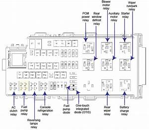 2000 Ford Tauru Ffv Fuse Box Diagram
