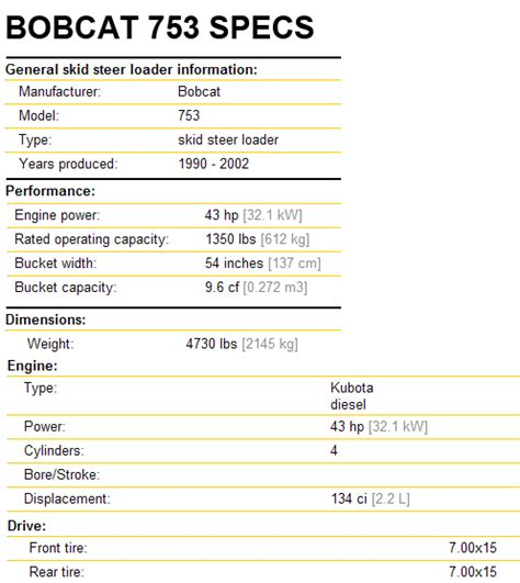 bobcat  skid steer attachments specifications