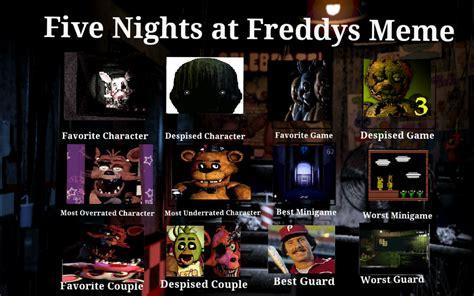 Five Nights At Freddy S Memes - fnaf meme by skullofmyenemies on deviantart