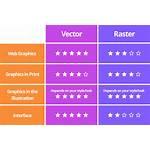Graphics Vector Articles Raster Amadine Web