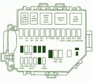 1993 Ford Mustang Fuse Diagram : ford fuse box diagram fuse box ford 1994 1998 mustang ~ A.2002-acura-tl-radio.info Haus und Dekorationen
