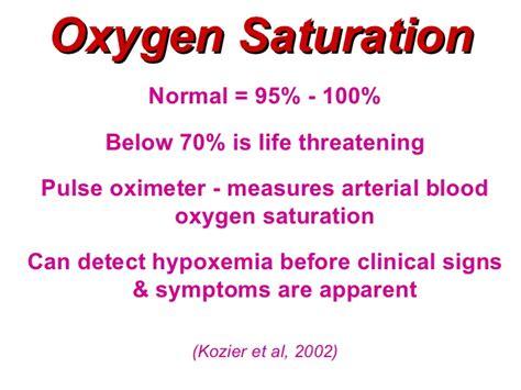 oxygen saturation normal range cardiac assessment bmh tele