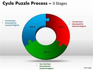 3 Stage Cycle Diagram Puzzle Process Powerpoint Slides And
