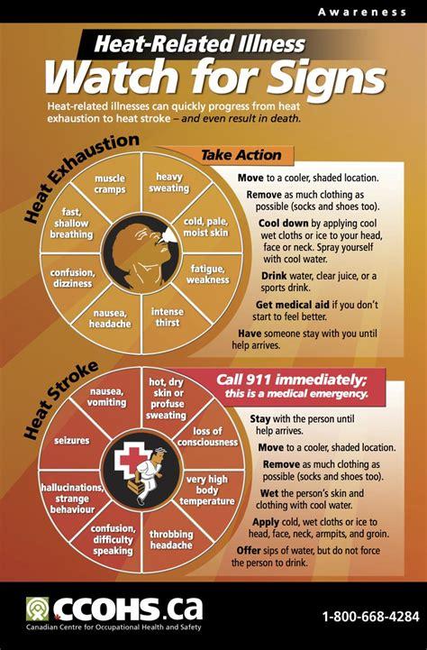 heat stress illness  skin cancer prevention