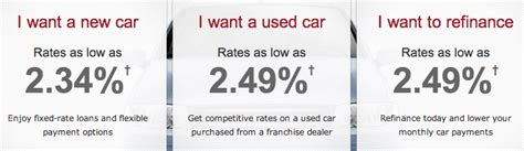 bank  america car loan reviews tbc