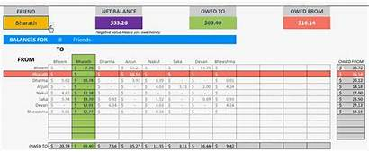 Expense Calculator Travel Excel Report Template Sharing