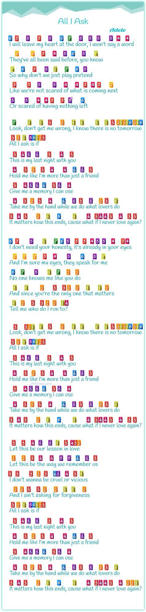 not angka lagu justin bieber not angka lagu all i ask pianika adele lengkap dan mudah