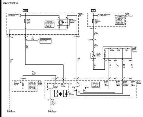 Chevy Motor Wiring Diagram by 2006 Chevrolet Equinox My Problem Is The Blower Motor