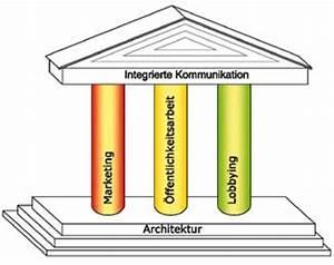 Was Ist Ein Architekt : was macht ein architekt was macht ein architekt was macht ein architekt startseite kreativ ~ Frokenaadalensverden.com Haus und Dekorationen