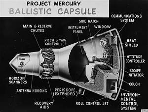 Project Mercury Explained | NASA
