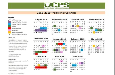 school information union county nc