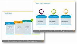 Implementation Plan Steps Timeline Ppt - Blog