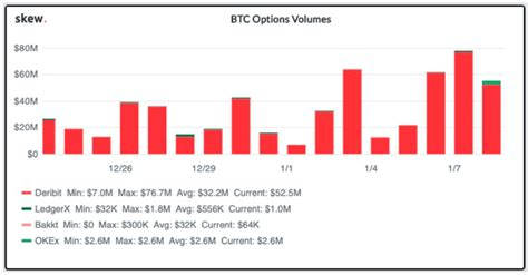 However, some traditional foreign before you start trading cryptocurrencies make sure that you fully understand the risks associated. CME Bitcoin Futures Trade $2.3M in Debut | AtoZMarkets