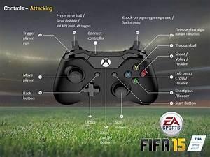 Complete FIFA 15 Controls For XBox
