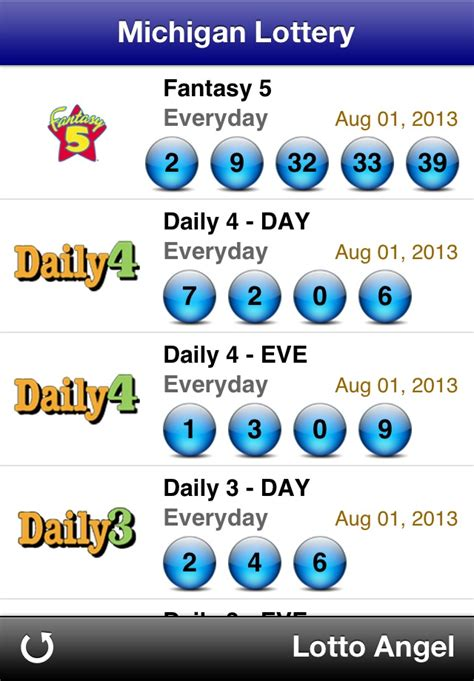Daily 4 Result Today