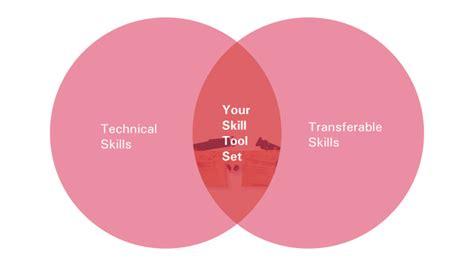 technical skill building opportunities  osu buckeye onpace