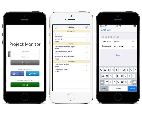 iphone monitoring monitoring ci from your iphone 183 dimroc