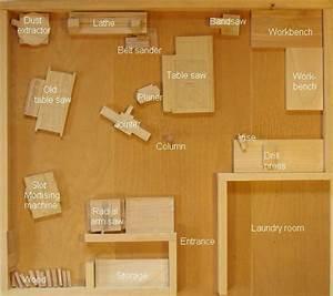 Workshop layout model