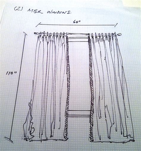 fabric calculator for pinch pleat curtains
