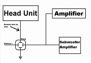 Crunch Amps For Wire Diagram