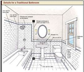 and bathroom layouts bathroom design planning tips taymor