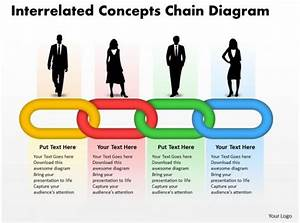 Interrelated Concepts Chain Diagram Powerpoint Templates Ppt Presentation Slides 0812