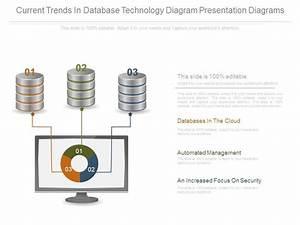 Current Trends In Database Technology Diagram Presentation