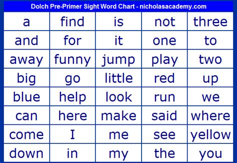 dolch primer dolch list of sight words pre primer sight word chart