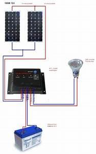 Mini Solaranlage Balkon : solaranlage f r garten dynamische amortisationsrechnung formel ~ Orissabook.com Haus und Dekorationen