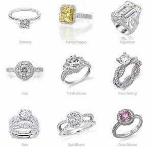 the ultimate engagement ring settings guide with all pros With all types of wedding rings