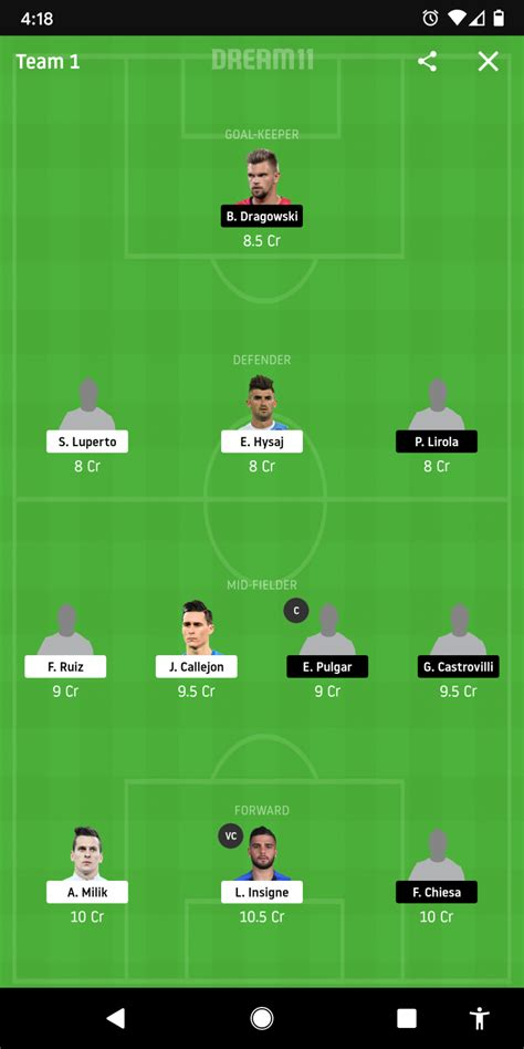 NAP vs FIO Dream11 Prediction : Napoli Vs Fiorentina Best ...