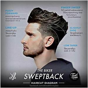 Hair Cut Sweptback