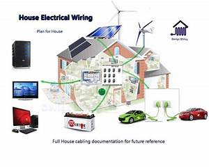 How House Electrical Wiring Works