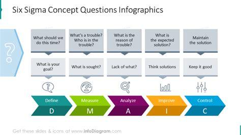 explaining  sigma  diagrams  template