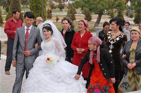 Do Uzbek People Look More Like Turkmens Or Uyghurs