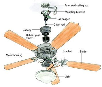 how do i wire a ceiling fan how to install a ceiling fan easily goodhome ids