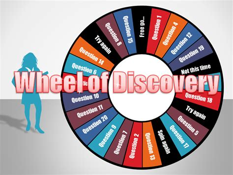 wheel  discovery powerpoint template  vba user