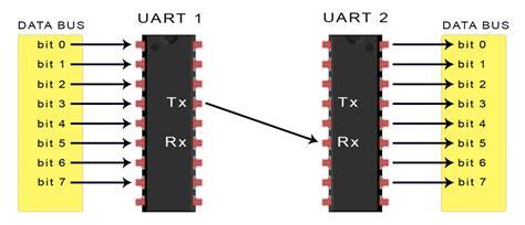 Explain Arduino Circuit Diagram