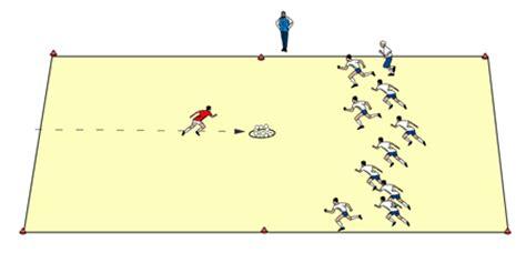 Kleine Spiele Startfangen Sportunterricht24