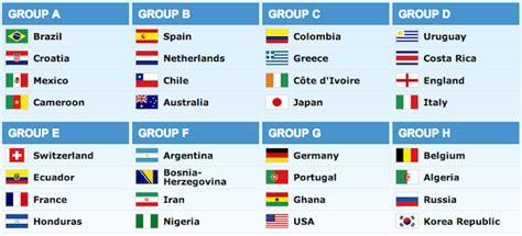 guide    fifa world cup  teams key players