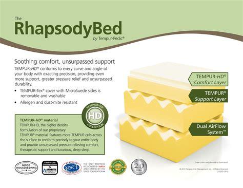 original mattress factory coupons original mattress factory review original mattress